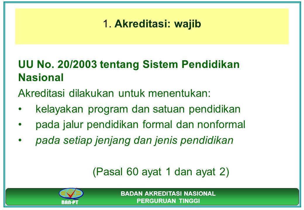 BAN-PT BADAN AKREDITASI NASIONAL PERGURUAN TINGGI 1. Akreditasi: wajib UU No. 20/2003 tentang Sistem Pendidikan Nasional Akreditasi dilakukan untuk me