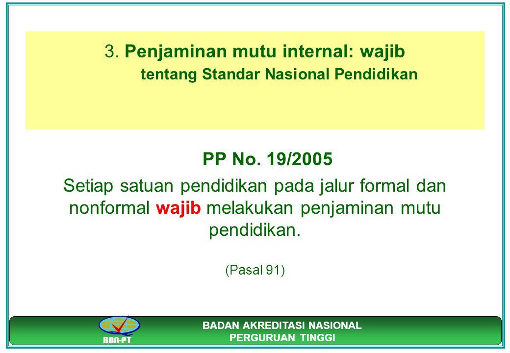 BAN-PT BADAN AKREDITASI NASIONAL PERGURUAN TINGGI 3. Penjaminan mutu internal: wajib tentang Standar Nasional Pendidikan PP No. 19/2005 Setiap satuan