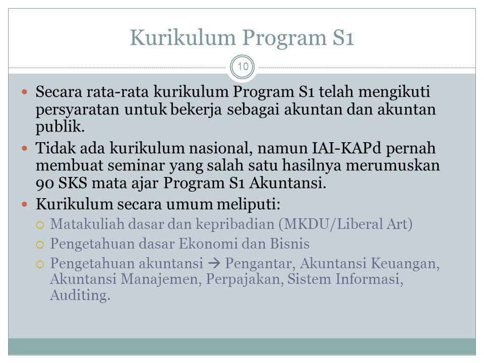 Kurikulum Program S1 10 Secara rata-rata kurikulum Program S1 telah mengikuti persyaratan untuk bekerja sebagai akuntan dan akuntan publik.