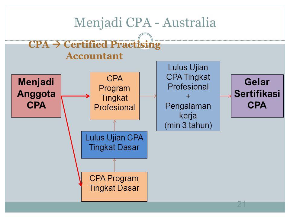 Menjadi CPA - Australia 21 Menjadi Anggota CPA CPA Program Tingkat Dasar Lulus Ujian CPA Tingkat Dasar CPA Program Tingkat Profesional Lulus Ujian CPA Tingkat Profesional + Pengalaman kerja (min 3 tahun) Gelar Sertifikasi CPA CPA  Certified Practising Accountant