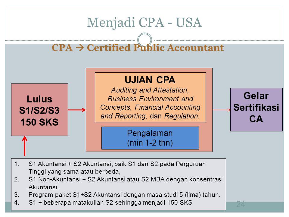 Menjadi CPA - USA 24 Lulus S1/S2/S3 150 SKS UJIAN CPA Auditing and Attestation, Business Environment and Concepts, Financial Accounting and Reporting, dan Regulation.