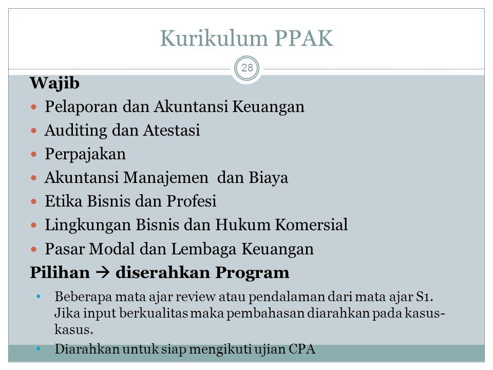 Kurikulum PPAK 28 Wajib Pelaporan dan Akuntansi Keuangan Auditing dan Atestasi Perpajakan Akuntansi Manajemen dan Biaya Etika Bisnis dan Profesi Lingk