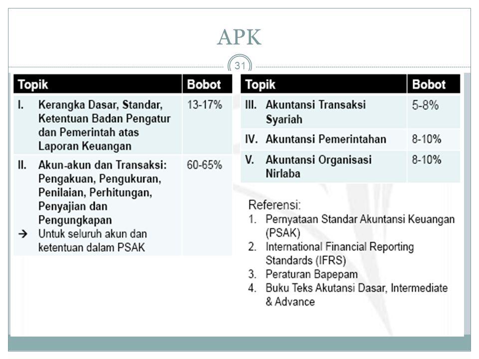 APK 31