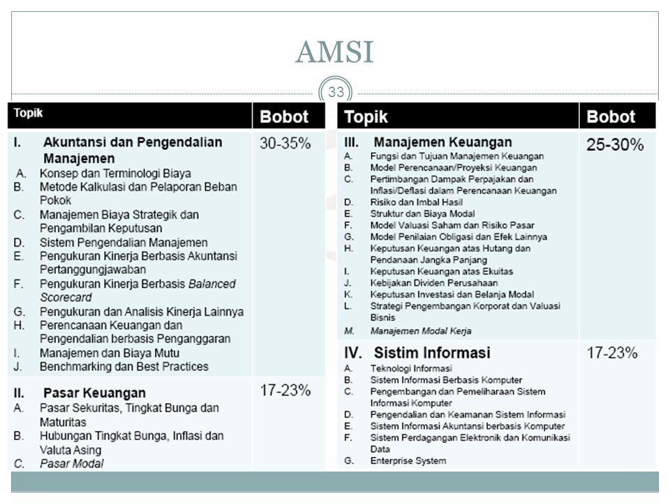 AMSI 33