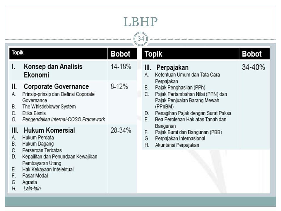 LBHP 34