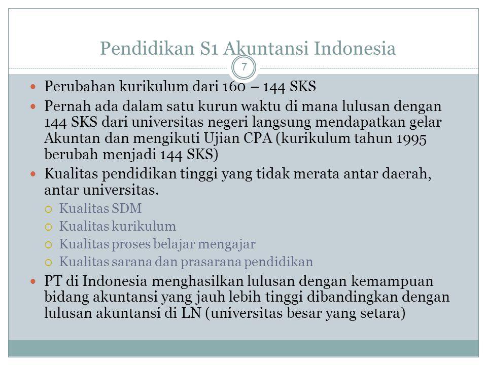 Pendidikan S1 Akuntansi Indonesia 7 Perubahan kurikulum dari 160 – 144 SKS Pernah ada dalam satu kurun waktu di mana lulusan dengan 144 SKS dari universitas negeri langsung mendapatkan gelar Akuntan dan mengikuti Ujian CPA (kurikulum tahun 1995 berubah menjadi 144 SKS) Kualitas pendidikan tinggi yang tidak merata antar daerah, antar universitas.