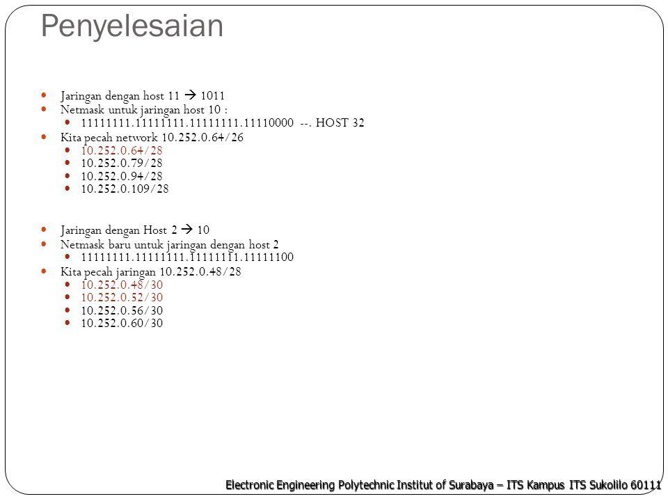 Electronic Engineering Polytechnic Institut of Surabaya – ITS Kampus ITS Sukolilo 60111 Penyelesaian Jaringan dengan host 11  1011 Netmask untuk jari