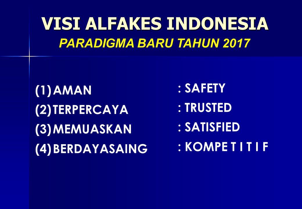 (1)AMAN (2)TERPERCAYA (3)MEMUASKAN (4)BERDAYASAING : SAFETY : TRUSTED : SATISFIED : KOMPE T I T I F VISI ALFAKES INDONESIA PARADIGMA BARU TAHUN 2017