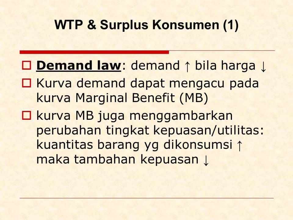 WTP & Surplus Konsumen (1)  Demand law: demand ↑ bila harga ↓  Kurva demand dapat mengacu pada kurva Marginal Benefit (MB)  kurva MB juga menggambarkan perubahan tingkat kepuasan/utilitas: kuantitas barang yg dikonsumsi ↑ maka tambahan kepuasan ↓