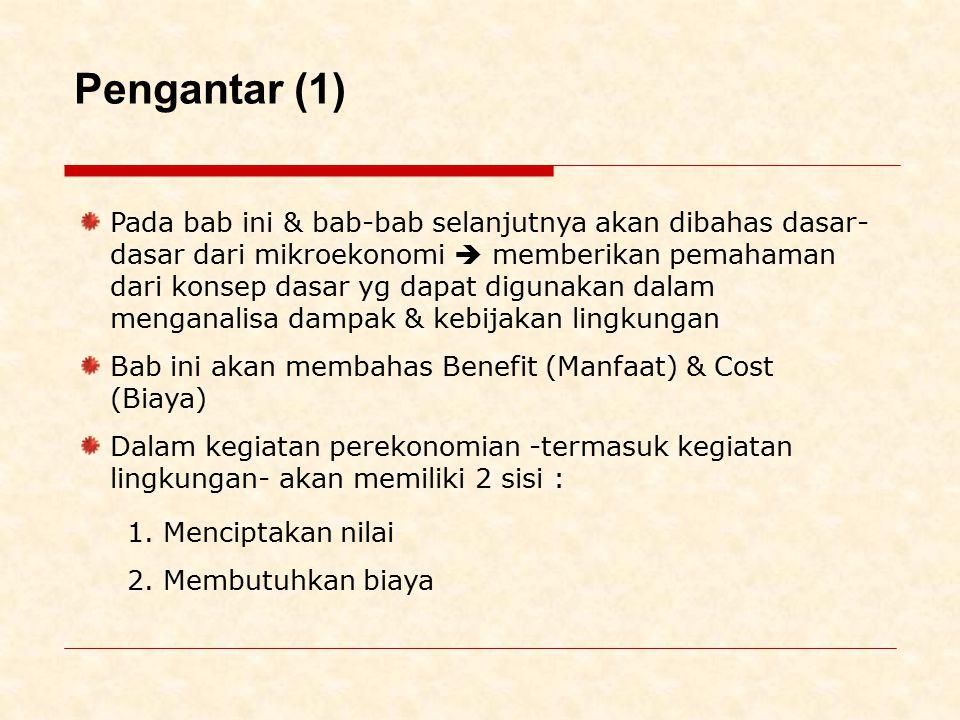 WTP dan Surplus Konsumen (4) Price/Unit ($) Quantity D b q1q1 p1p1 Willingness-to-pay untuk Udara Bersih