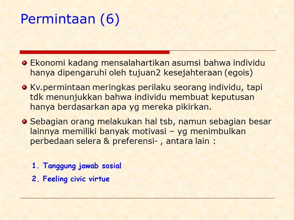 Permintaan (6) Ekonomi kadang mensalahartikan asumsi bahwa individu hanya dipengaruhi oleh tujuan2 kesejahteraan (egois) Kv.permintaan meringkas perilaku seorang individu, tapi tdk menunjukkan bahwa individu membuat keputusan hanya berdasarkan apa yg mereka pikirkan.