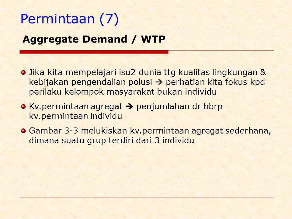 Permintaan (7) Aggregate Demand / WTP Jika kita mempelajari isu2 dunia ttg kualitas lingkungan & kebijakan pengendalian polusi  perhatian kita fokus kpd perilaku kelompok masyarakat bukan individu Kv.permintaan agregat  penjumlahan dr bbrp kv.permintaan individu Gambar 3-3 melukiskan kv.permintaan agregat sederhana, dimana suatu grup terdiri dari 3 individu