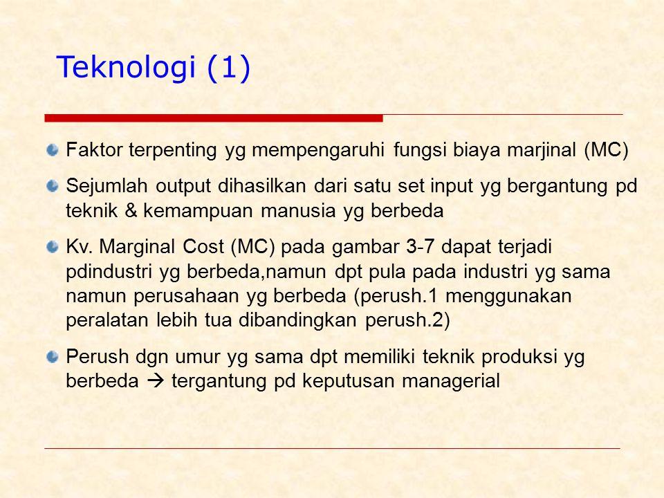 Teknologi (1) Faktor terpenting yg mempengaruhi fungsi biaya marjinal (MC) Sejumlah output dihasilkan dari satu set input yg bergantung pd teknik & kemampuan manusia yg berbeda Kv.