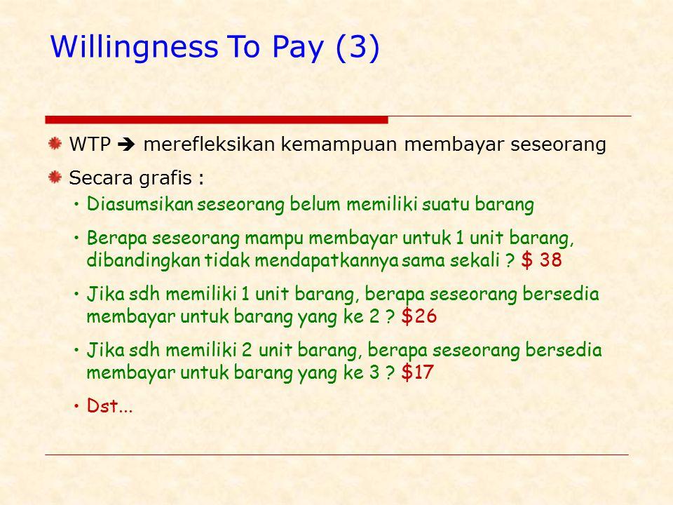 Willingness To Pay (3) WTP  merefleksikan kemampuan membayar seseorang Secara grafis : Diasumsikan seseorang belum memiliki suatu barang Berapa seseorang mampu membayar untuk 1 unit barang, dibandingkan tidak mendapatkannya sama sekali .