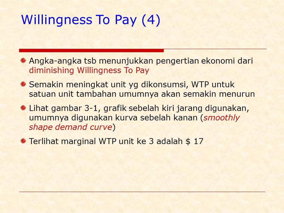 Willingness To Pay (4) Angka-angka tsb menunjukkan pengertian ekonomi dari diminishing Willingness To Pay Semakin meningkat unit yg dikonsumsi, WTP untuk satuan unit tambahan umumnya akan semakin menurun Lihat gambar 3-1, grafik sebelah kiri jarang digunakan, umumnya digunakan kurva sebelah kanan (smoothly shape demand curve) Terlihat marginal WTP unit ke 3 adalah $ 17