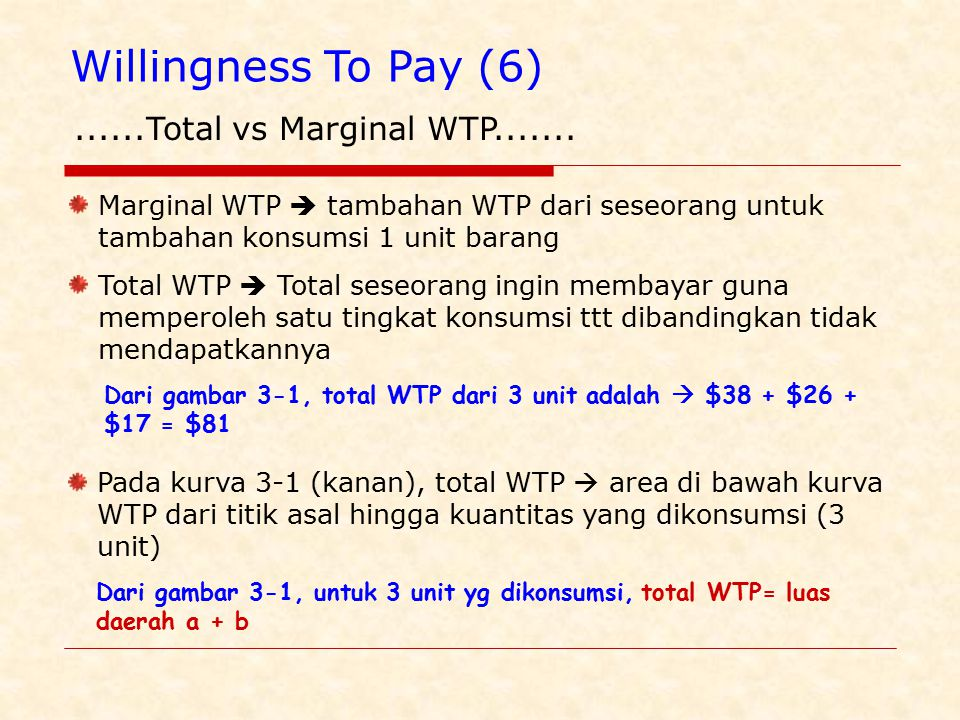 Willingness To Pay (6)......Total vs Marginal WTP.......