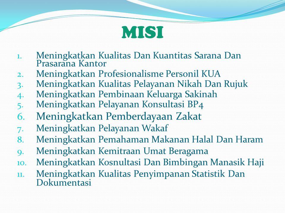 Sejarah KUA Kecamatan Kosambi didirikan sejak tahun 1994 yang merupakan pemekaran dari KUA Kecamatan Teluknaga.