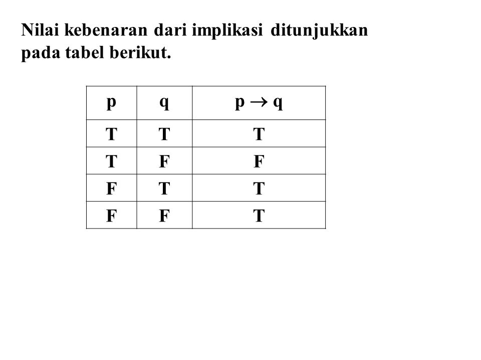 Implikasi p  q juga dapat dibaca sebagai: a)Jika p maka q ( if p then q ) b)Jika p, q ( if p, q ) c)p mengakibatkan q ( p implies q ) d)q jika p ( q if p ) e)p hanya jika q ( p only if q ) f)p syarat cukup agar q ( p is sufficient for q ) g)q syarat perlu bagi p ( q is necessary for p ) h)q bilaman q ( q whenever p )