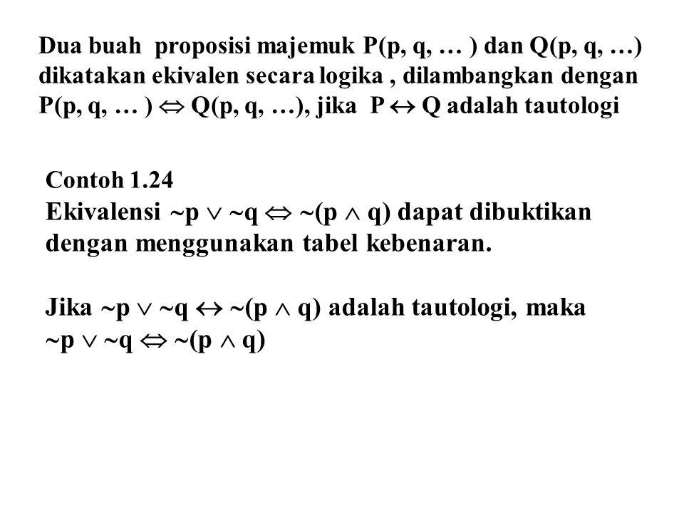 Dua buah proposisi majemuk P(p, q, … ) dan Q(p, q, …) dikatakan ekivalen secara logika, dilambangkan dengan P(p, q, … )  Q(p, q, …), jika P  Q adala