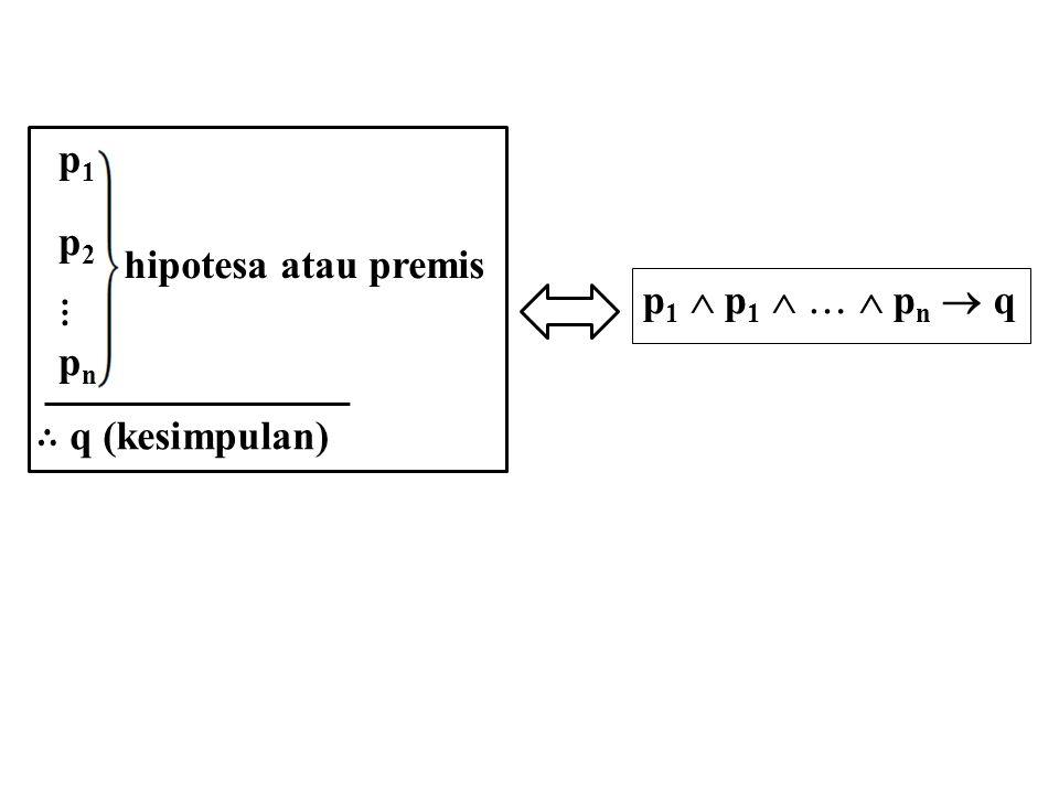 p 1  p 1    p n  q p1p2⋮pnp1p2⋮pn ∴ q (kesimpulan) hipotesa atau premis
