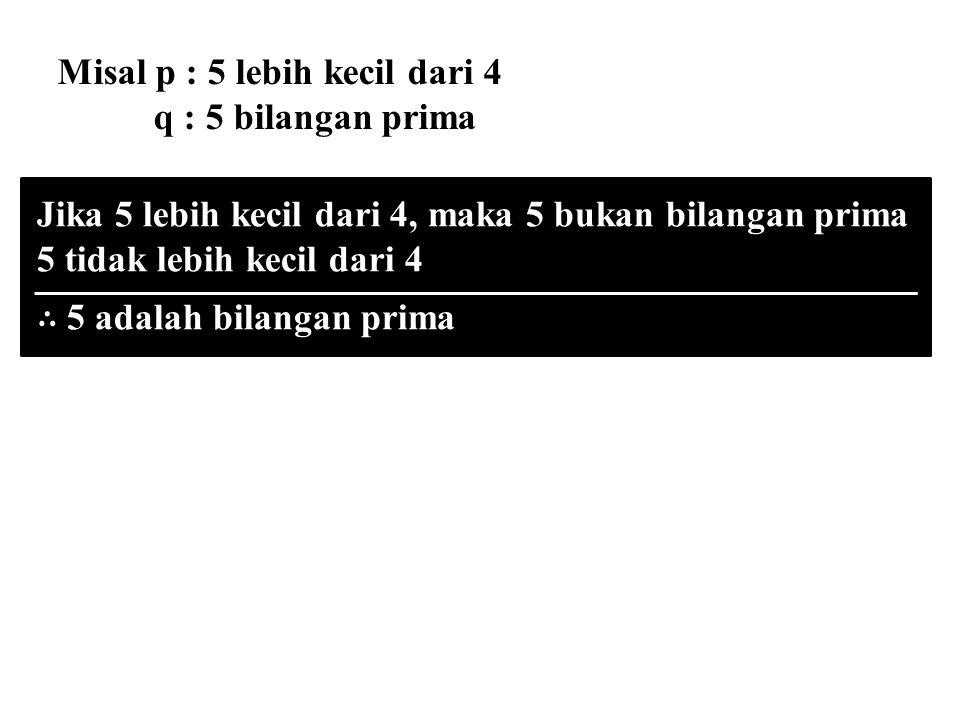 Misal p : 5 lebih kecil dari 4 q : 5 bilangan prima p   q  p ∴ q Jika 5 lebih kecil dari 4, maka 5 bukan bilangan prima 5 tidak lebih kecil dari 4