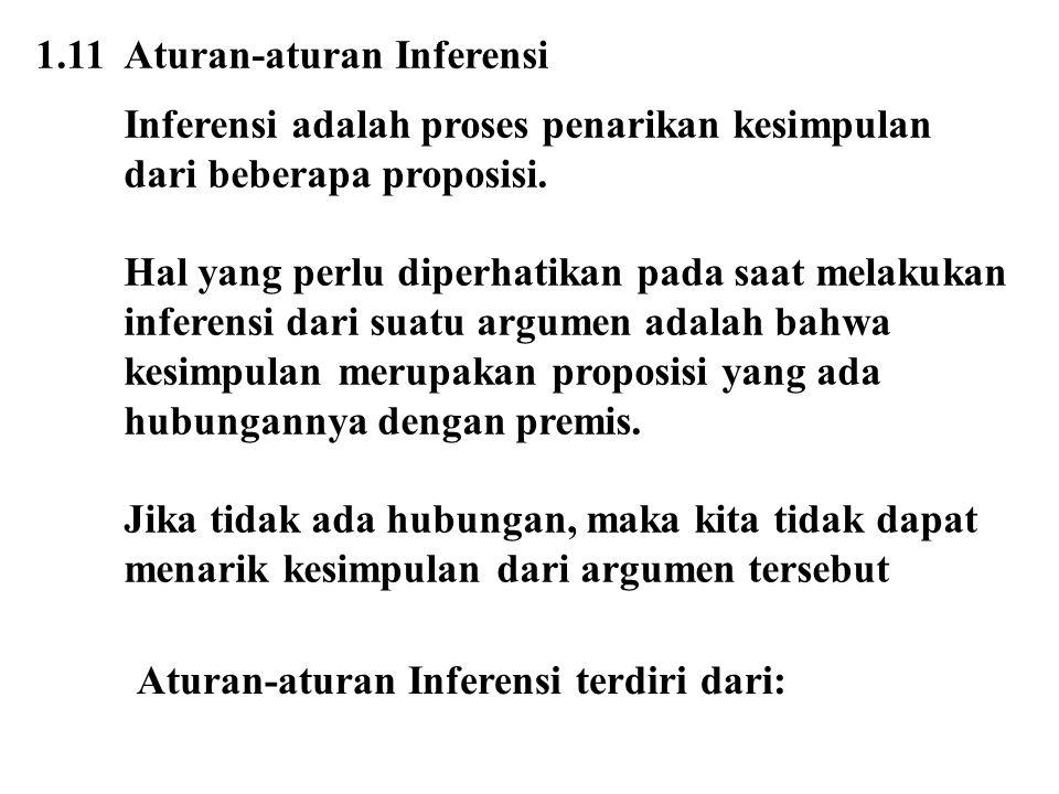 1.11 Aturan-aturan Inferensi Inferensi adalah proses penarikan kesimpulan dari beberapa proposisi. Hal yang perlu diperhatikan pada saat melakukan inf