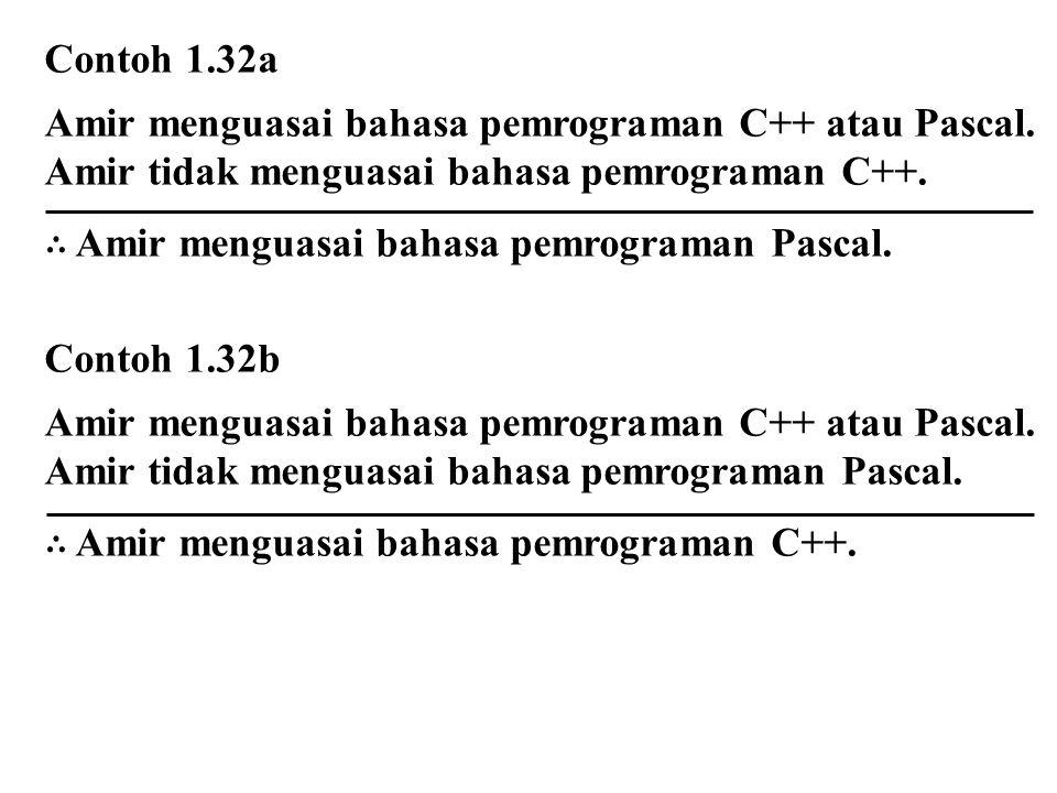 Contoh 1.32a Amir menguasai bahasa pemrograman C++ atau Pascal. Amir tidak menguasai bahasa pemrograman C++. ∴ Amir menguasai bahasa pemrograman Pasca