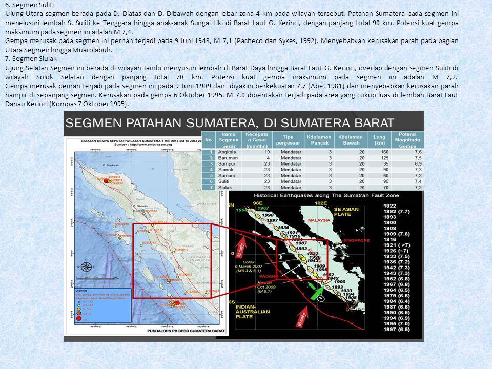 6. Segmen Suliti Ujung Utara segmen berada pada D. Diatas dan D. Dibawah dengan lebar zona 4 km pada wilayah tersebut. Patahan Sumatera pada segmen in