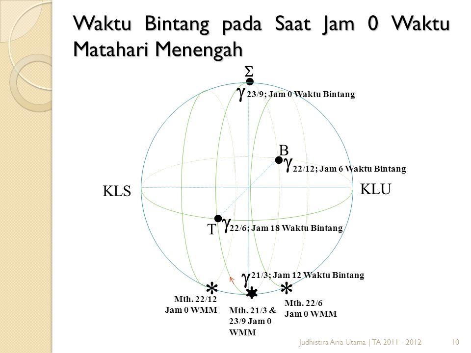 10Judhistira Aria Utama   TA 2011 - 2012 Waktu Bintang pada Saat Jam 0 Waktu Matahari Menengah.  KLS B KLU T * ** Mth. 21/3 & 23/9 Jam 0 WMM... Mth.