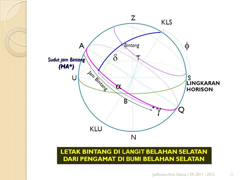 11Judhistira Aria Utama   TA 2011 - 2012 LINGKARAN HORISON U T S B Z N   KLS KLU A J a m B i n t a n g  Sudut jam Bintang (HA*) Sudut jam Bintang (