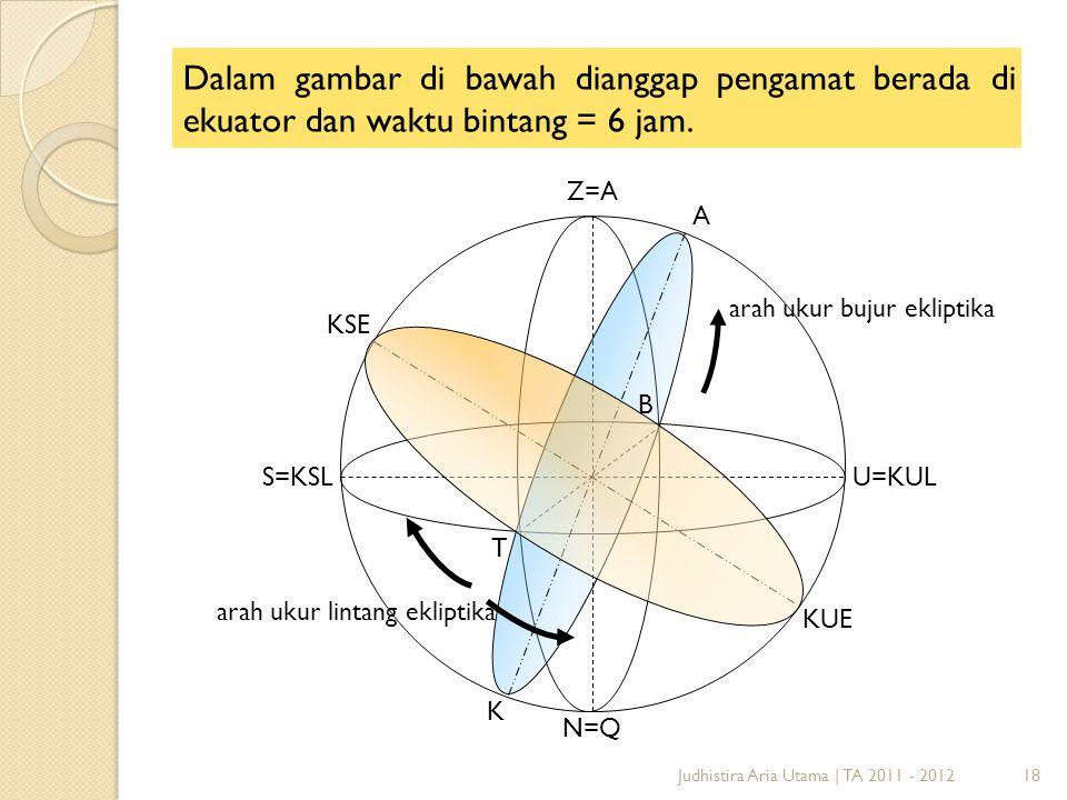 18Judhistira Aria Utama   TA 2011 - 2012 S=KSLU=KUL Z=A N=Q T B A K KSE KUE arah ukur bujur ekliptika arah ukur lintang ekliptika Dalam gambar di bawa