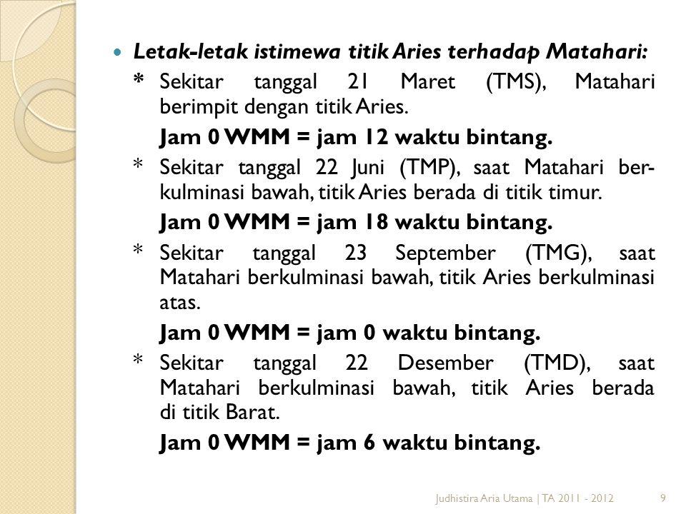 9Judhistira Aria Utama   TA 2011 - 2012 Letak-letak istimewa titik Aries terhadap Matahari: *Sekitar tanggal 21 Maret (TMS), Matahari berimpit dengan