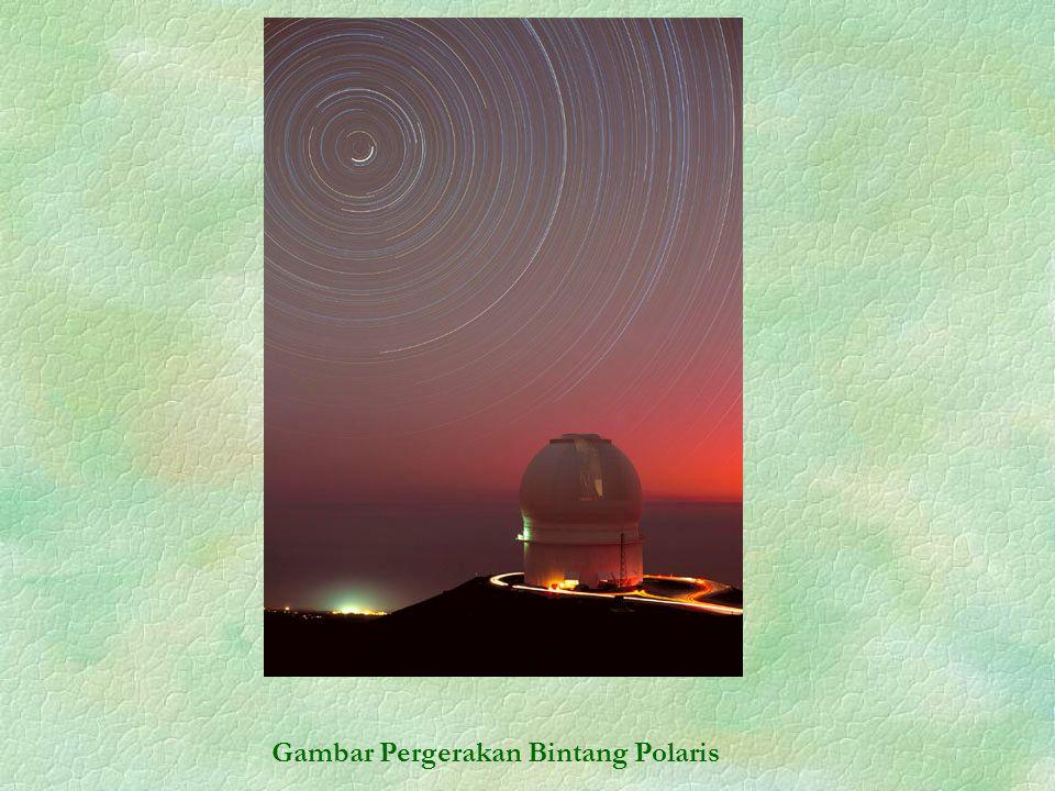 Gambar Pergerakan Bintang Polaris