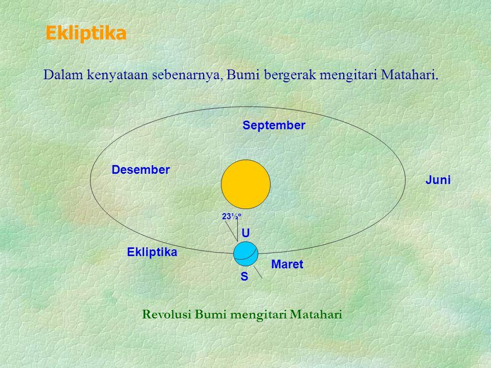 Ekliptika Maret Juni September Desember U S 23½  Ekliptika Revolusi Bumi mengitari Matahari Dalam kenyataan sebenarnya, Bumi bergerak mengitari Matahari.