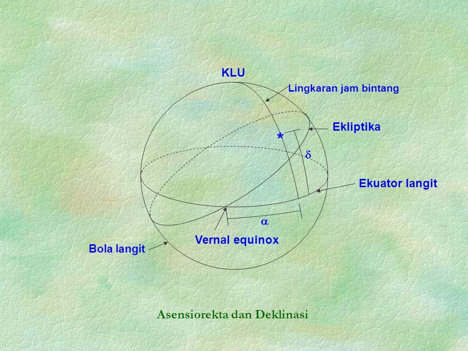 Ekliptika Ekuator langit Bola langit KLU Vernal equinox   Asensiorekta dan Deklinasi * Lingkaran jam bintang
