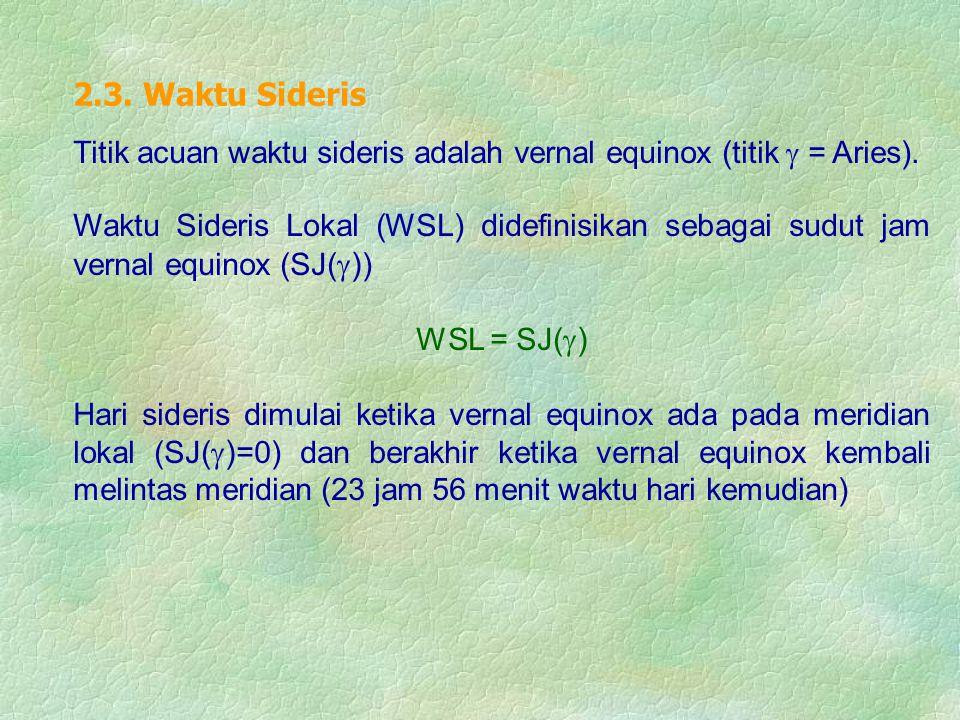 2.3.Waktu Sideris Titik acuan waktu sideris adalah vernal equinox (titik  = Aries).