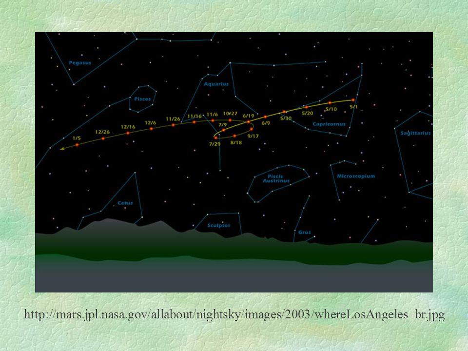 http://mars.jpl.nasa.gov/allabout/nightsky/images/2003/whereLosAngeles_br.jpg