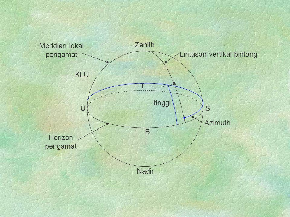 * Lintasan vertikal bintang KLU Meridian lokal pengamat Zenith Nadir US Horizon pengamat B T Azimuth tinggi