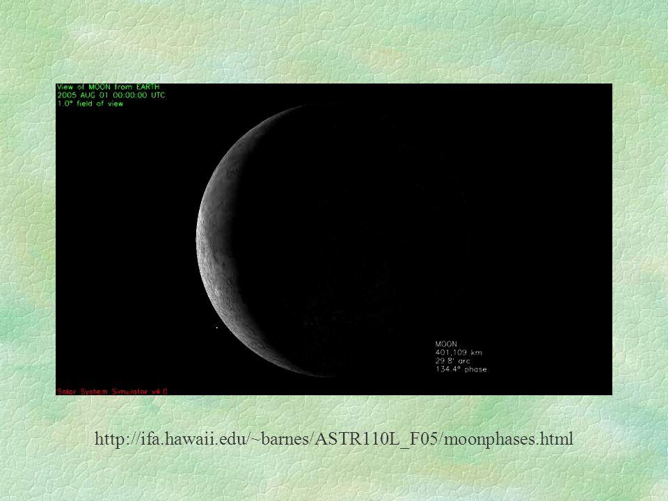 http://ifa.hawaii.edu/~barnes/ASTR110L_F05/moonphases.html