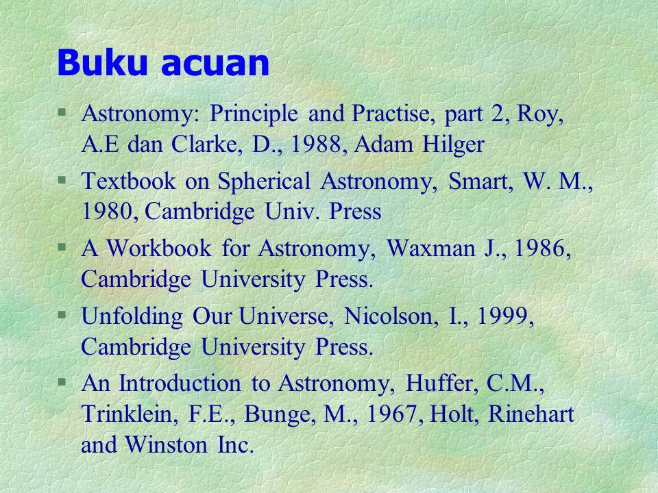 Ekuator langit KLU  WSL = SJ (  ) Vernal Equinox ()() Definisi Waktu Sideris Lokal Lingkaran mencerminkan equator langit dan titik di pusat lingkaran adalah KLU.