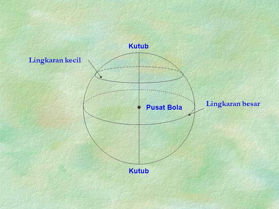 Kutub Pusat Bola Lingkaran kecil Lingkaran besar