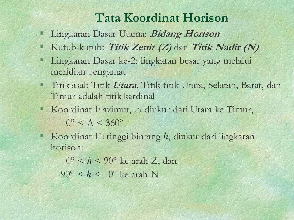 Tata Koordinat Horison §Lingkaran Dasar Utama: Bidang Horison §Kutub-kutub: Titik Zenit (Z) dan Titik Nadir (N) §Lingkaran Dasar ke-2: lingkaran besar yang melalui meridian pengamat §Titik asal: Titik Utara.