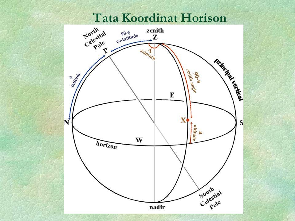 Tata Koordinat Horison
