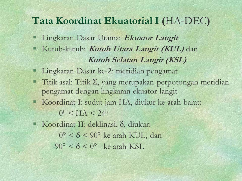 Tata Koordinat Ekuatorial I (HA-DEC) §Lingkaran Dasar Utama: Ekuator Langit §Kutub-kutub: Kutub Utara Langit (KUL) dan Kutub Selatan Langit (KSL) §Lingkaran Dasar ke-2: meridian pengamat §Titik asal: Titik , yang merupakan perpotongan meridian pengamat dengan lingkaran ekuator langit §Koordinat I: sudut jam HA, diukur ke arah barat: 0 h < HA < 24 h §Koordinat II: deklinasi, , diukur: 0° <  < 90° ke arah KUL, dan -90° <  < 0° ke arah KSL