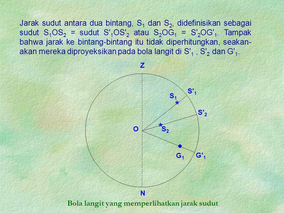 Z N O G1G1 G 1G 1 * S2S2 S 2S 2 * S1S1 S 1S 1 Jarak sudut antara dua bintang, S 1 dan S 2, didefinisikan sebagai sudut S 1 OS 2 = sudut S 1 OS 2 atau S 2 OG 1 = S 2 OG 1.