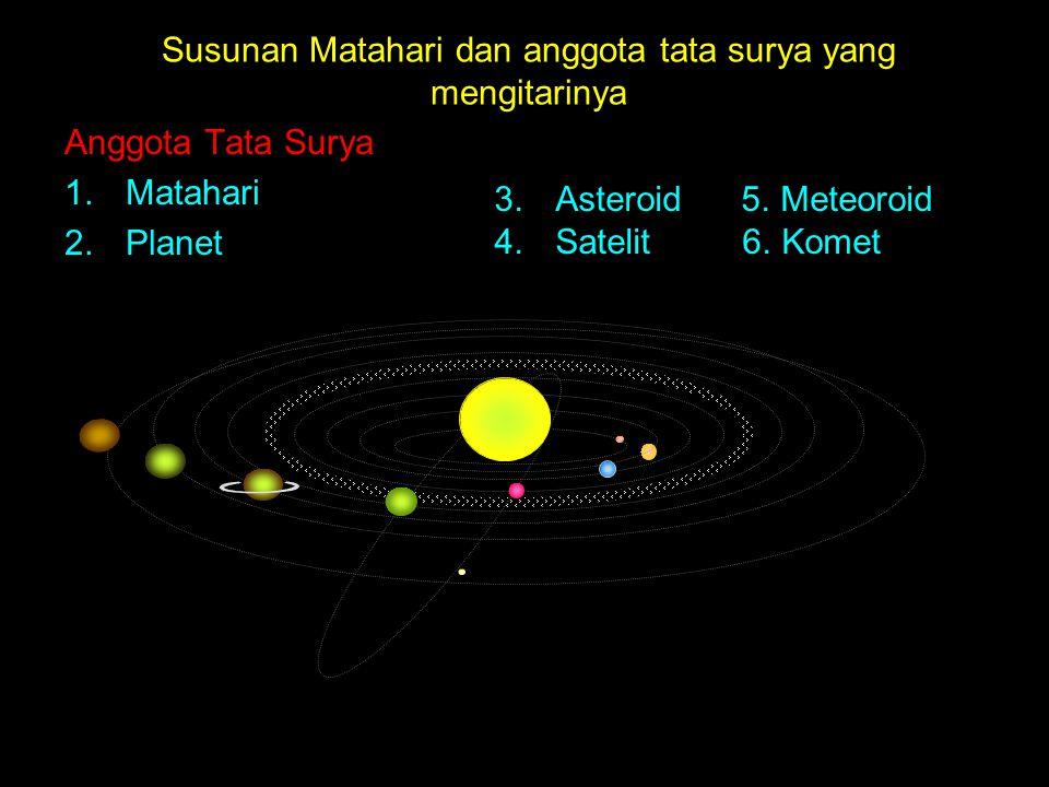 Susunan Matahari dan anggota tata surya yang mengitarinya Anggota Tata Surya 1.Matahari 2.Planet 3.Asteroid 5.