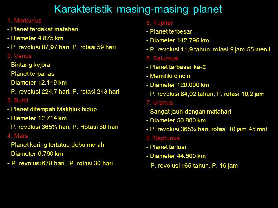 Karakteristik masing-masing planet 1.Merkurius - Planet terdekat matahari - Diameter 4.875 km - P.
