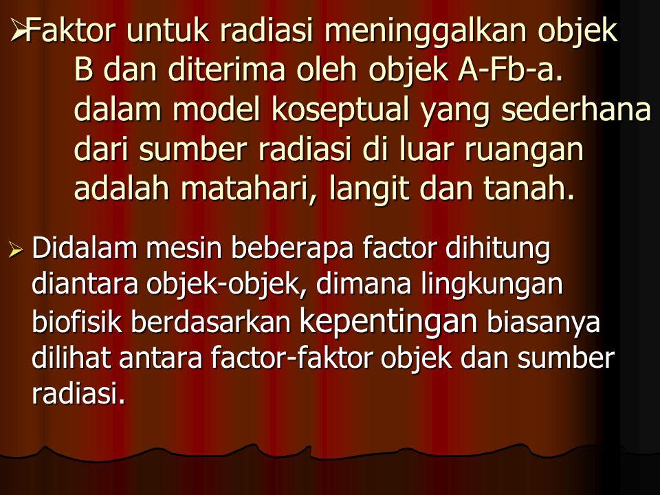  Faktor untuk radiasi meninggalkan objek B dan diterima oleh objek A-Fb-a. dalam model koseptual yang sederhana dari sumber radiasi di luar ruangan a
