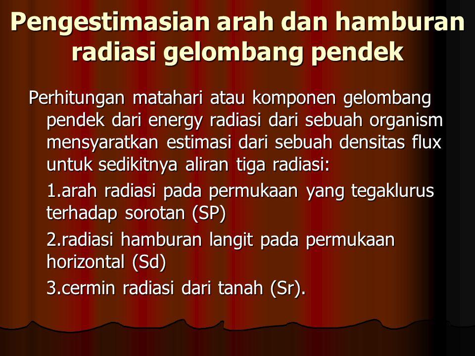 Pengestimasian arah dan hamburan radiasi gelombang pendek Perhitungan matahari atau komponen gelombang pendek dari energy radiasi dari sebuah organism