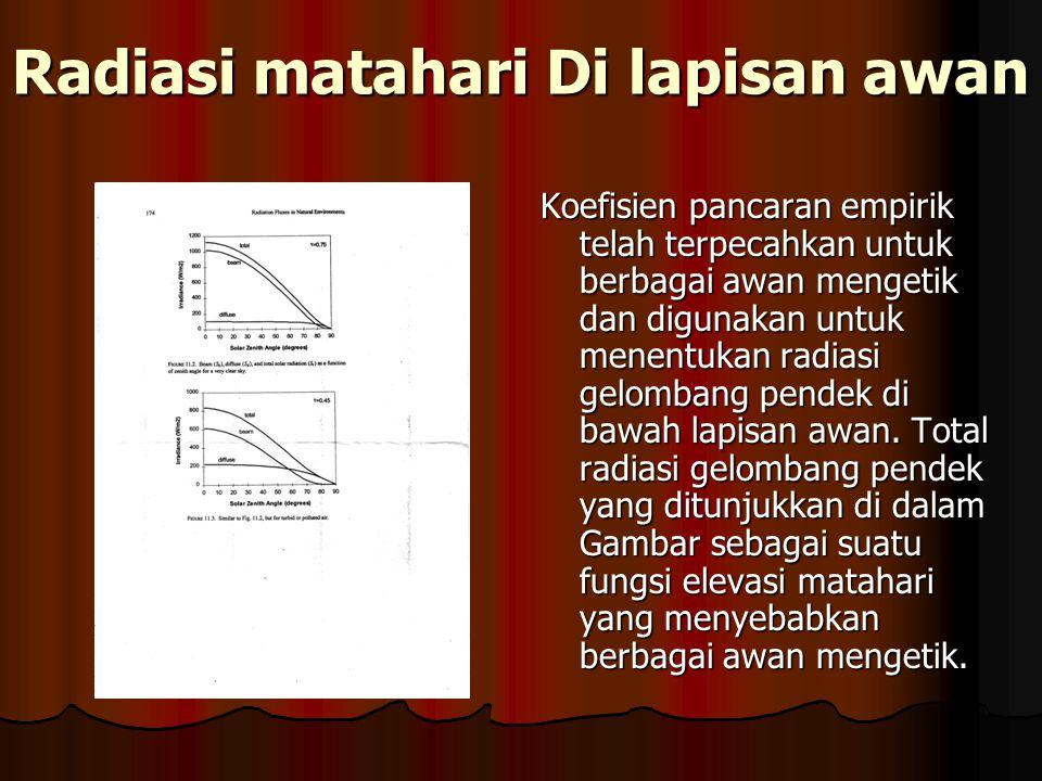 Radiasi matahari Di lapisan awan Koefisien pancaran empirik telah terpecahkan untuk berbagai awan mengetik dan digunakan untuk menentukan radiasi gelo